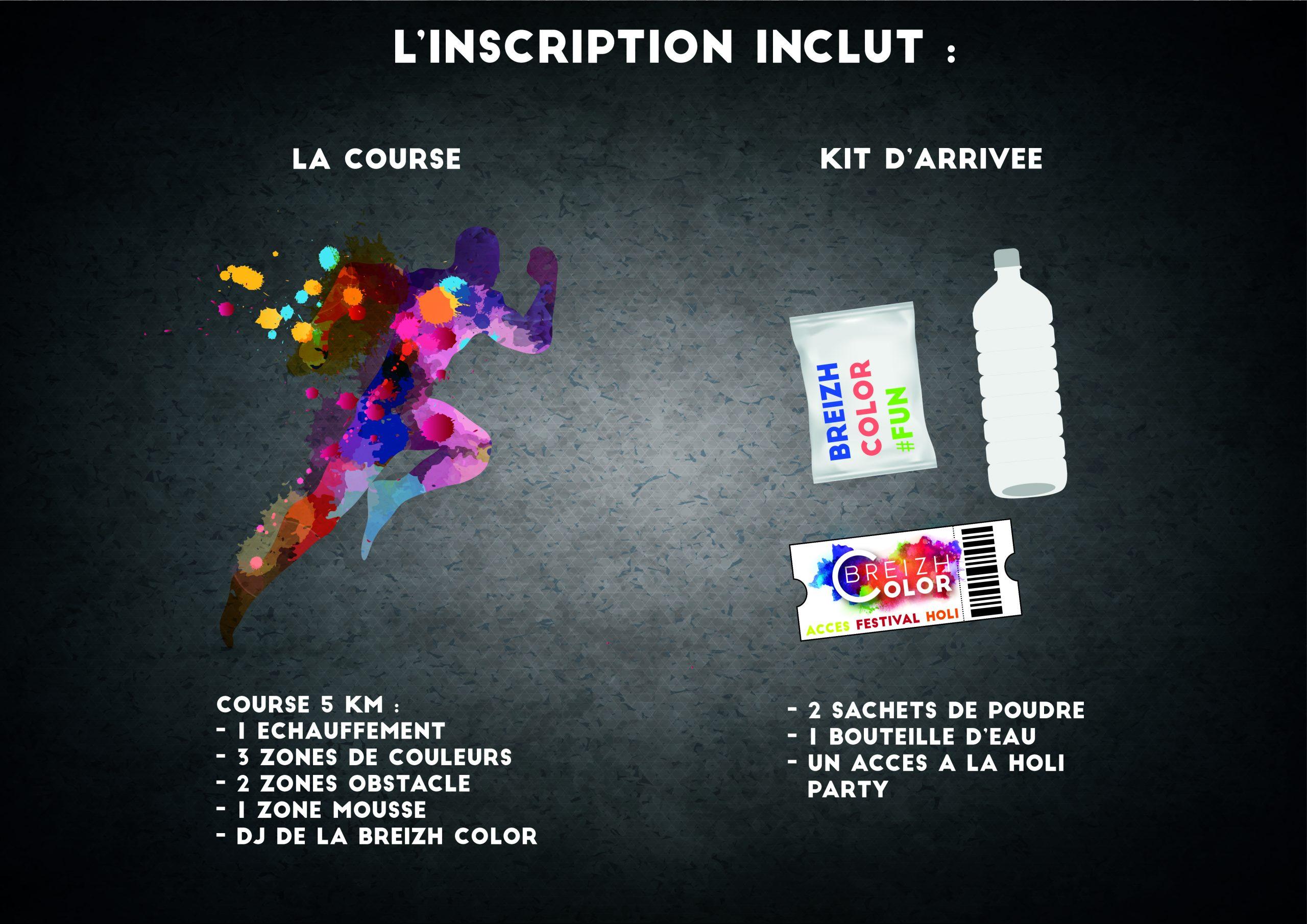 L'inscription à la Breizh Color comprend le kit (t-shirt, lunettes de soleil, sac à dos, magazine, sachet de poudre) ainsi que l'accès au festival Holi.